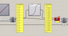 Yet another values remapping