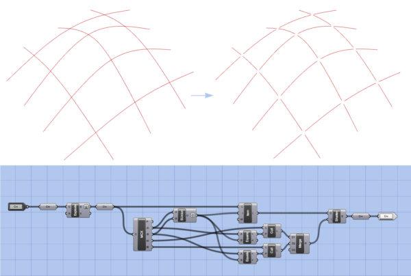 Multiple Split Curves or Shatter All « Pedro de Azambuja Varela